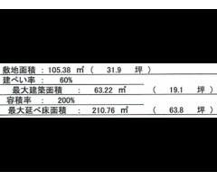 <土地のみ>東武スカイツリーライン草加駅 バス13分 角地105㎡(32坪)埼玉県八潮市新町